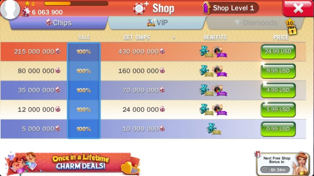 Billionaire Casino Chips Market